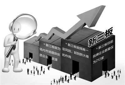 新三板每日资讯∣新三板分层望五一后公布 挂牌企业先行拼凑创新层指标