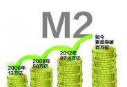 M2增速再创历史新低 金融去杠杆效果显著