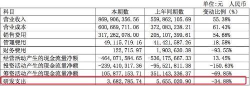 绕着地球卖奶茶,香飘飘甜蜜着也心酸着:半年亏掉5458万!