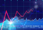 罗牛山:非公开发行A股股票,进一步夯实畜牧业龙头企业地位