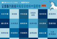联想创投入选CB Insights全球新兴科技风险投资机构中国榜单