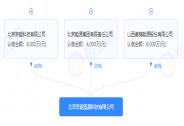 美锦能源与京能集团更近一步,提速氢能京津冀布局
