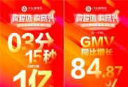 什么值得买618开门红战绩亮眼,前一小时GMV同比增长84.87%