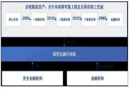 """看联想""""新IT""""如何做多中国经济"""