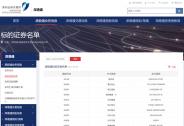 深交所公布最新港股通标的证券名单,腾讯控股、奈雪的茶、朝云集团等均在列