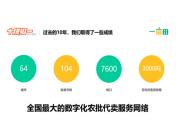 代卖档口年增长130% 一亩田CEO邓锦宏十周年演讲:打造全国最大的的数字化代卖网络