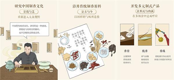 聚焦嗅觉经济,同赏中国香味,《什么值得买消费洞察》香水篇发布